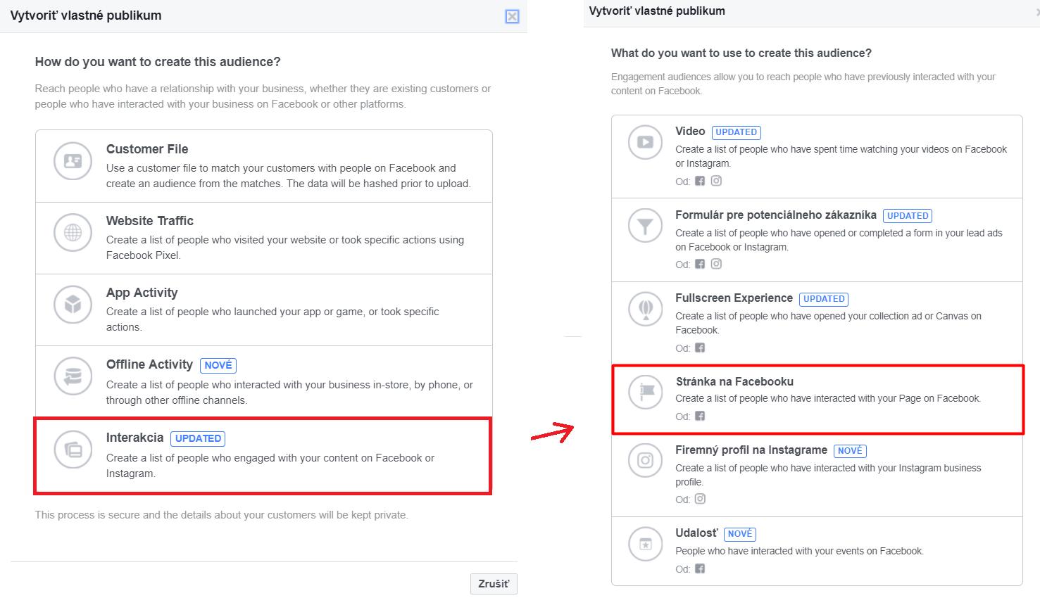 Publikum na základe interakcie na facebookovej stránke