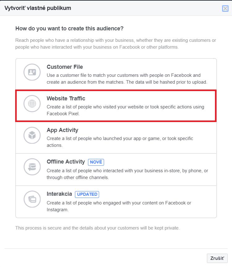 Facebook publikum na základe návštevnosti stránky